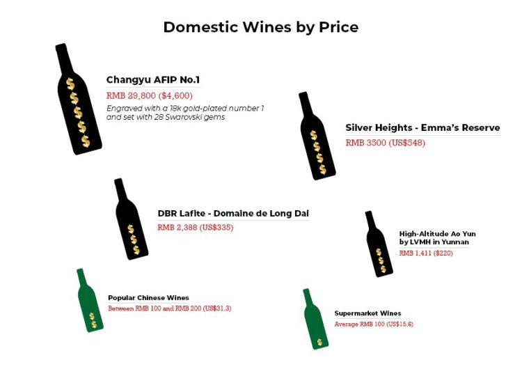 Рынок вина в Китае
