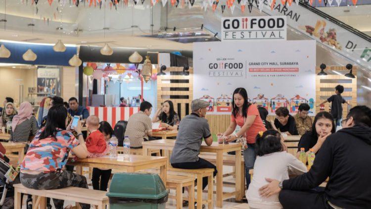 Тренды индустрии продуктов питания и напитков в Индонезии